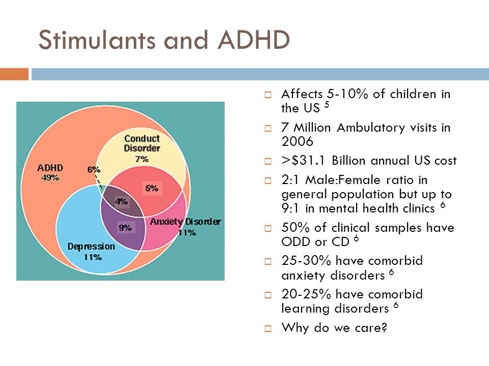 Stimulants and ADHD Affects 5-10% of children in the US 5