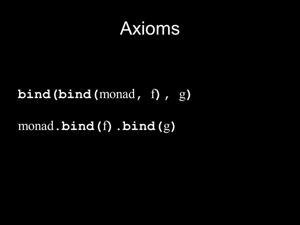 Axioms bind(bind(monad, f), g) monad.bind(f).bind(g)
