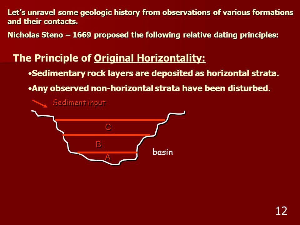 12 The Principle of Original Horizontality: