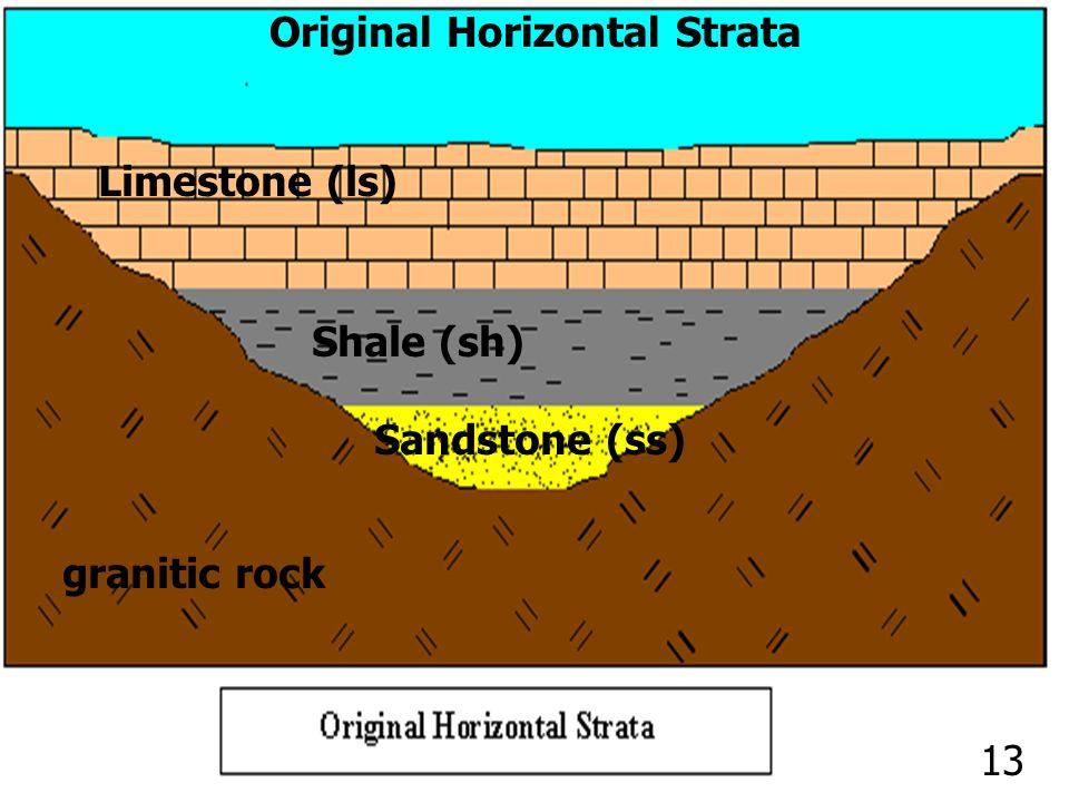Original Horizontal Strata