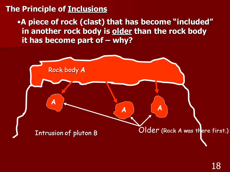 18 The Principle of Inclusions