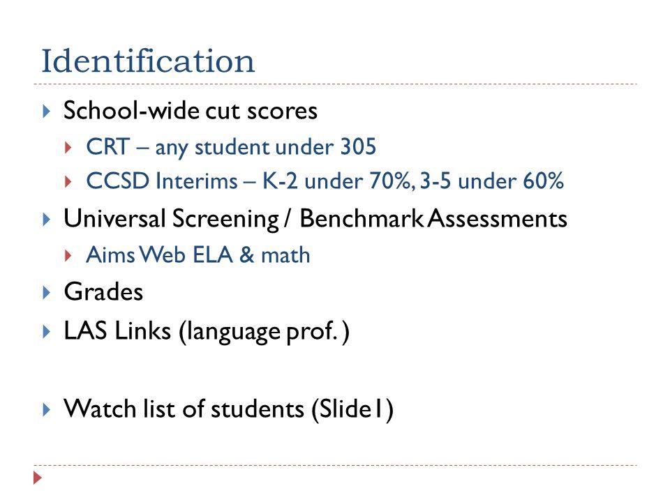 Identification School-wide cut scores