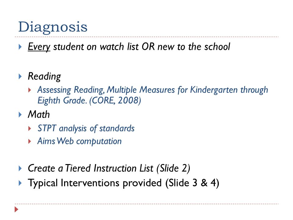 Diagnosis Every student on watch list OR new to the school Reading
