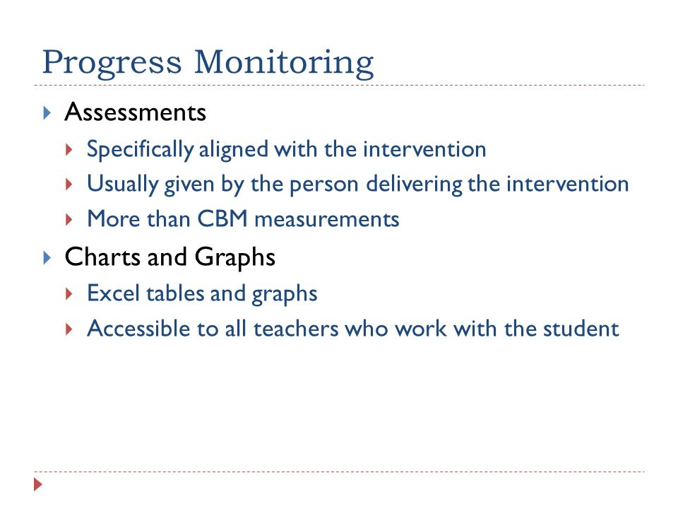 Progress Monitoring Assessments Charts and Graphs