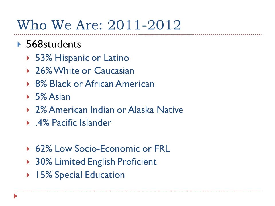 Who We Are: 2011-2012 568students 53% Hispanic or Latino