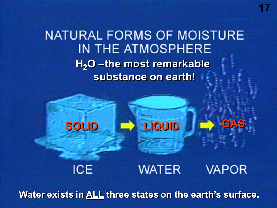 H2O –the most remarkable