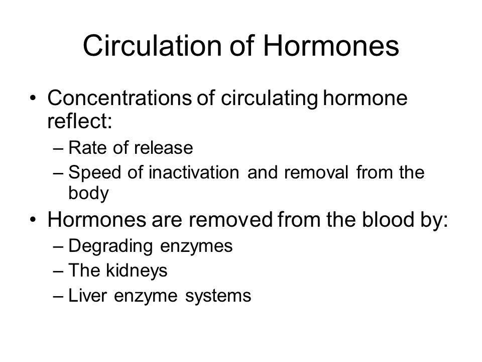 Circulation of Hormones