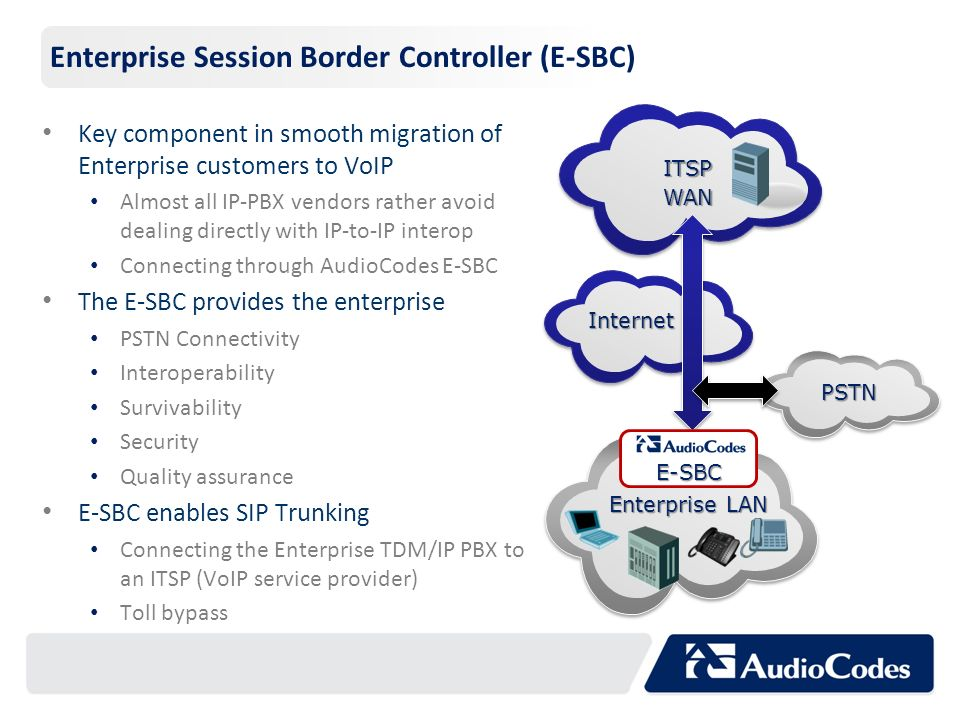 Enterprise Session Border Controller (E-SBC)