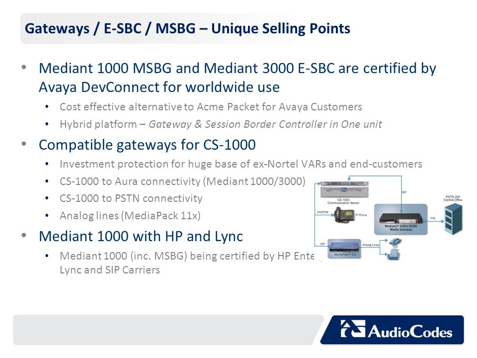 Gateways / E-SBC / MSBG – Unique Selling Points