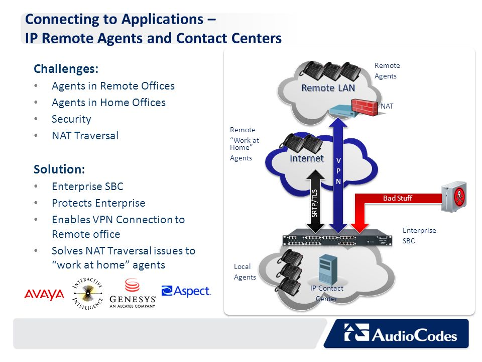 Connecting to Applications – IP Remote Agents and Contact Centers