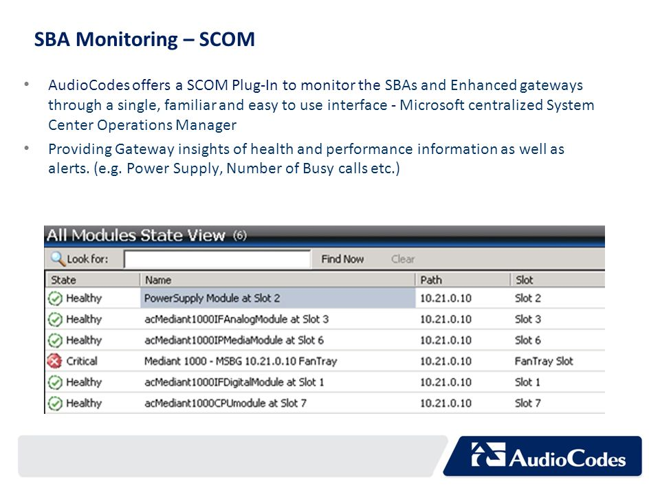SBA Monitoring – SCOM