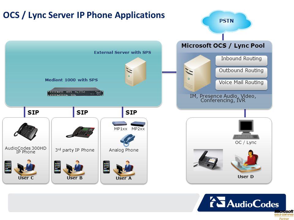 OCS / Lync Server IP Phone Applications