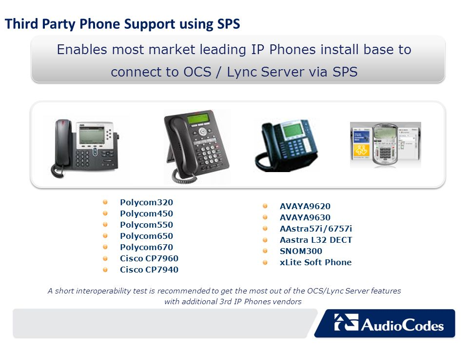 Third Party Phone Support using SPS