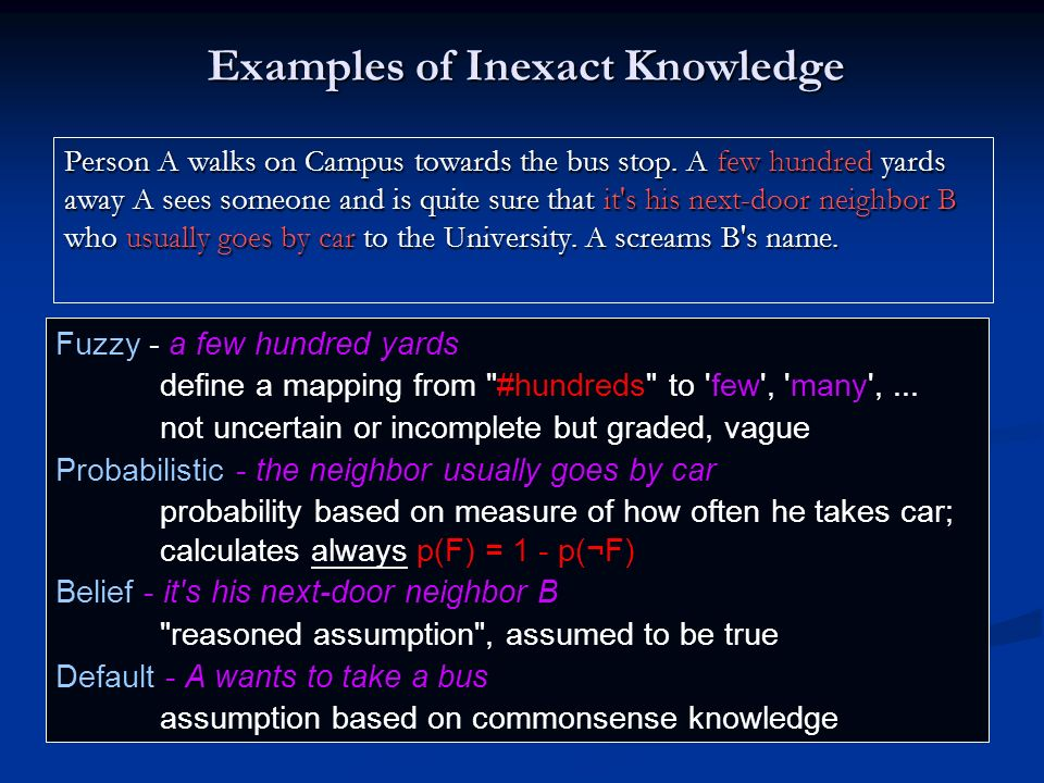 Examples of Inexact Knowledge