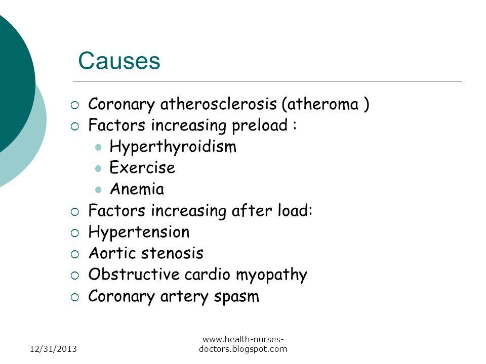 Causes Coronary atherosclerosis (atheroma )