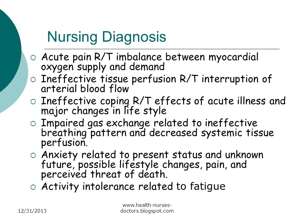 Nursing Diagnosis Acute pain R/T imbalance between myocardial oxygen supply and demand.