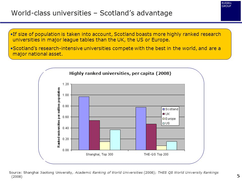 World-class universities – Scotland's advantage
