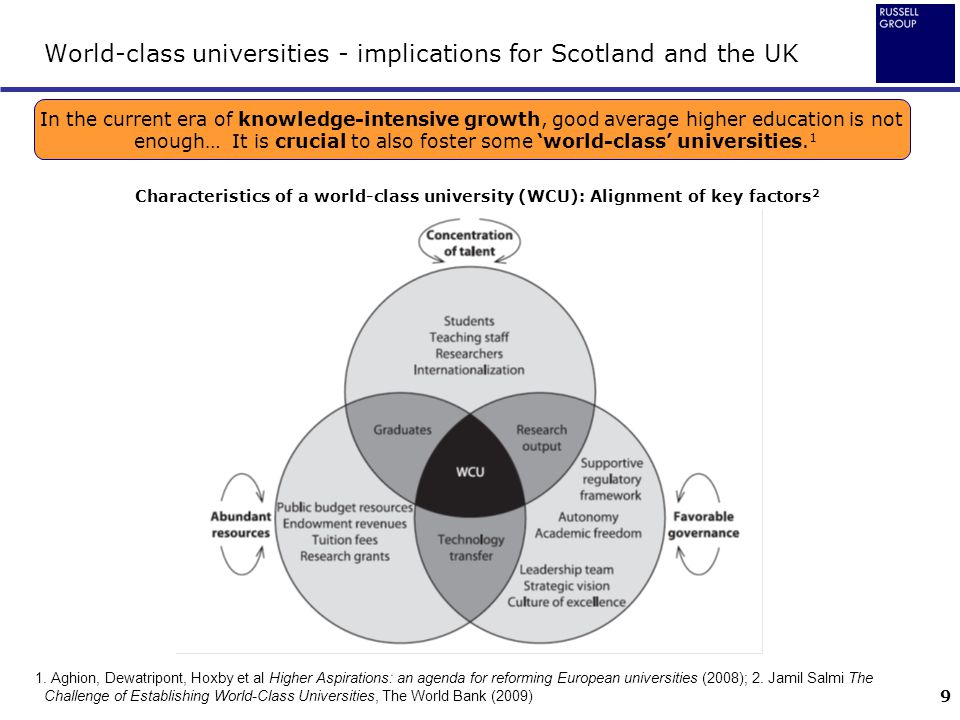 World-class universities - implications for Scotland and the UK
