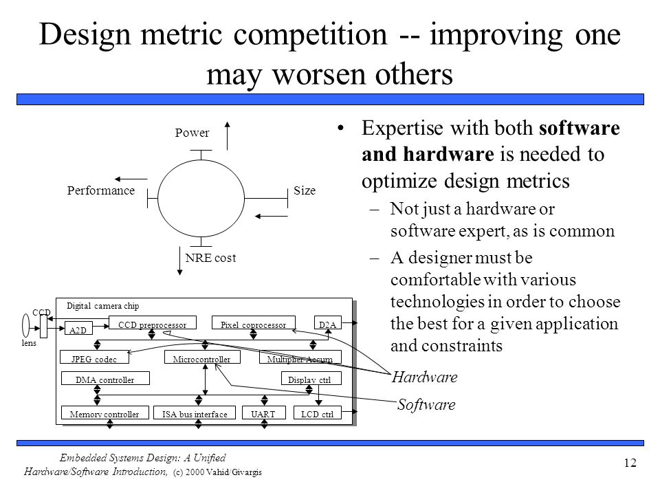 Design metric competition -- improving one may worsen others