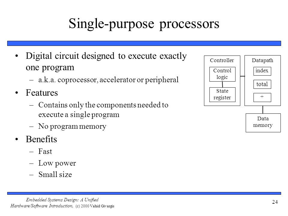 Single-purpose processors