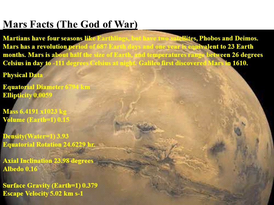 Mars Facts (The God of War)