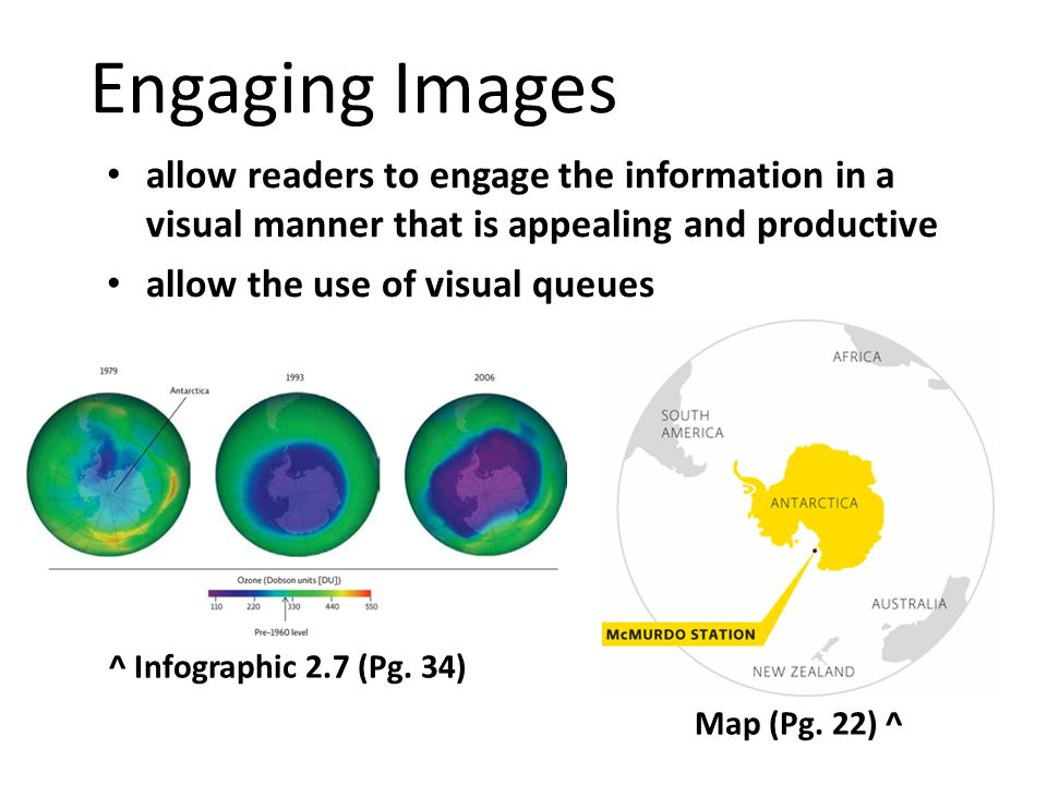 Engaging Images allow readers to engage the information in a visual manner that is appealing and productive.