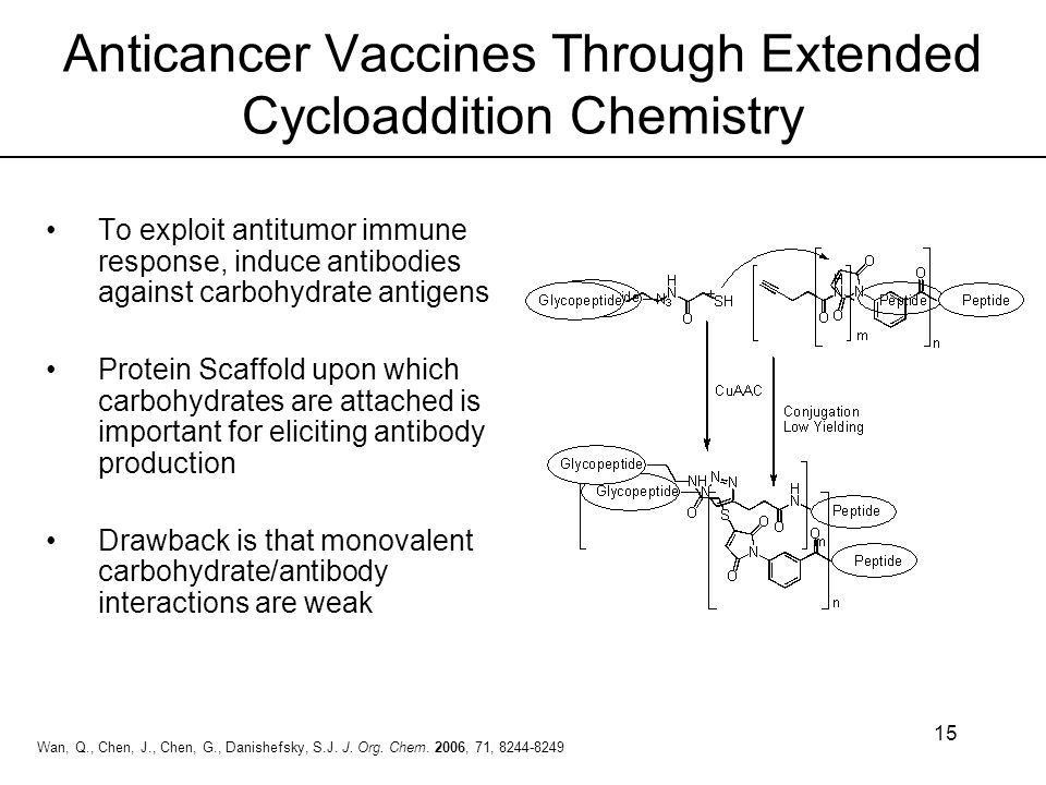 Anticancer Vaccines Through Extended Cycloaddition Chemistry
