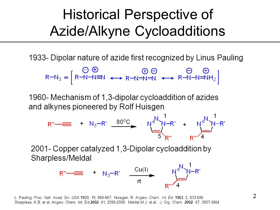 Historical Perspective of Azide/Alkyne Cycloadditions