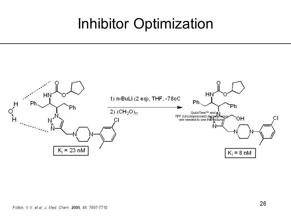 Inhibitor Optimization
