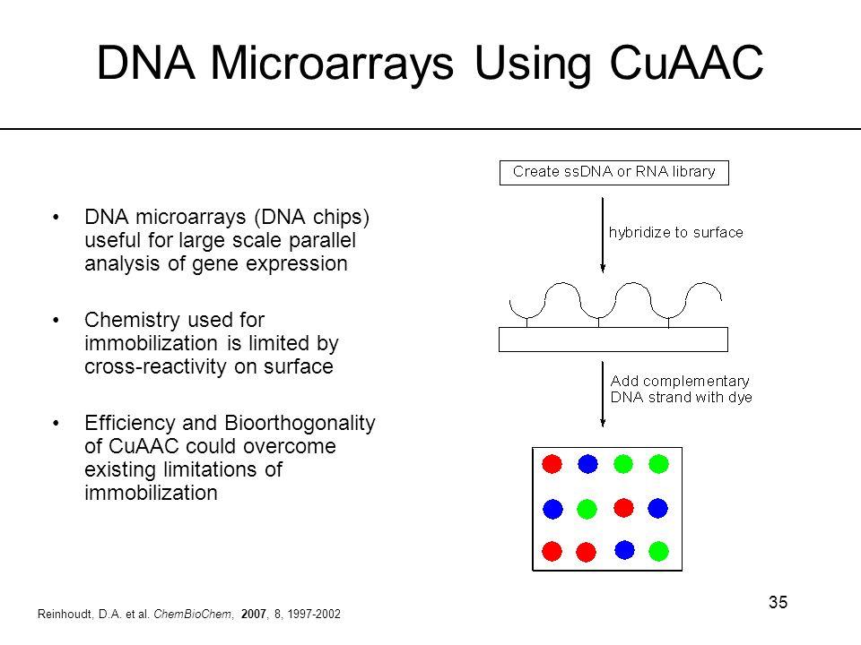 DNA Microarrays Using CuAAC