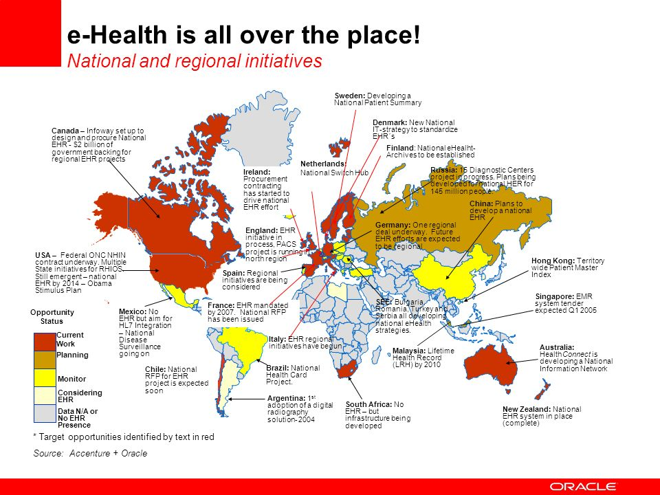 e-Health is all over the place! National and regional initiatives
