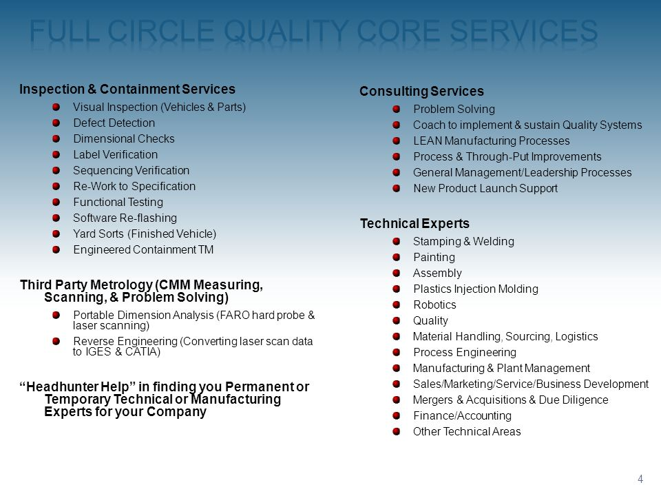 Full circle quality Core services
