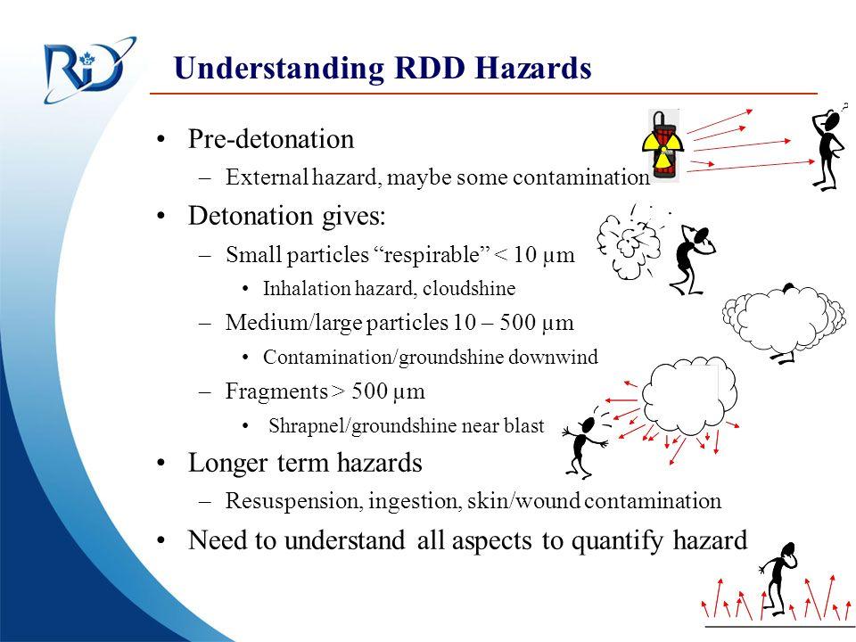 Understanding RDD Hazards