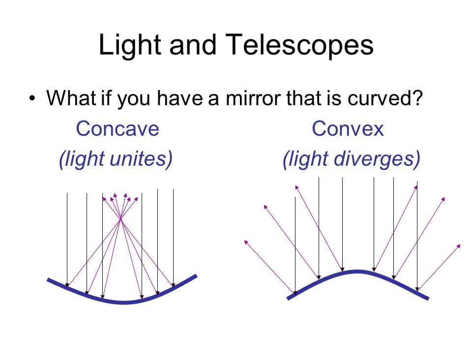Light and Telescopes What if you have a mirror that is curved