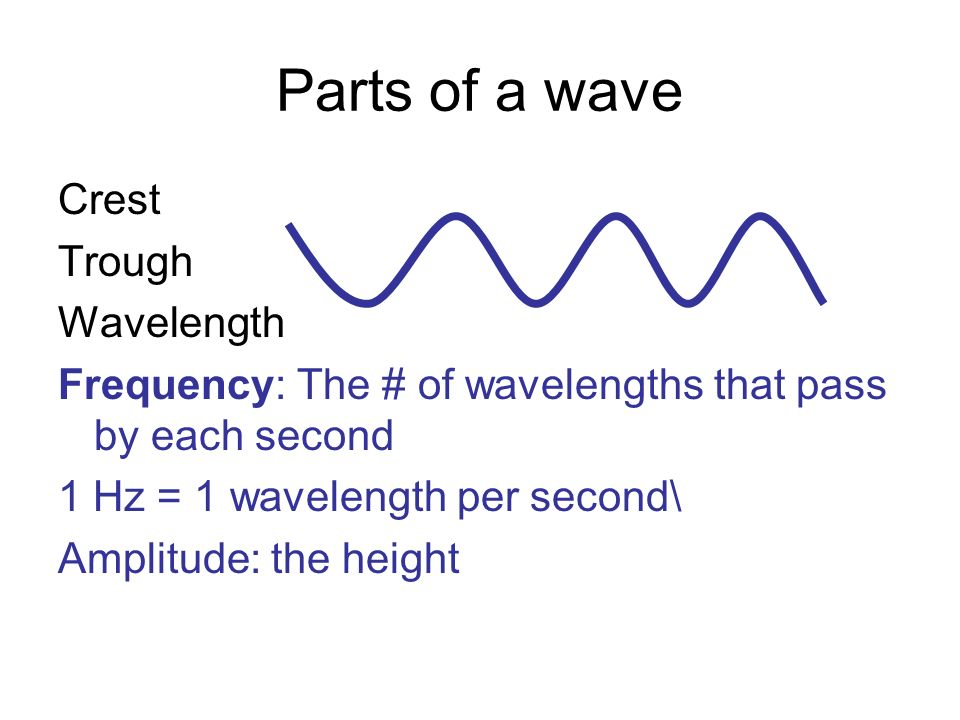 Parts of a wave Crest Trough Wavelength