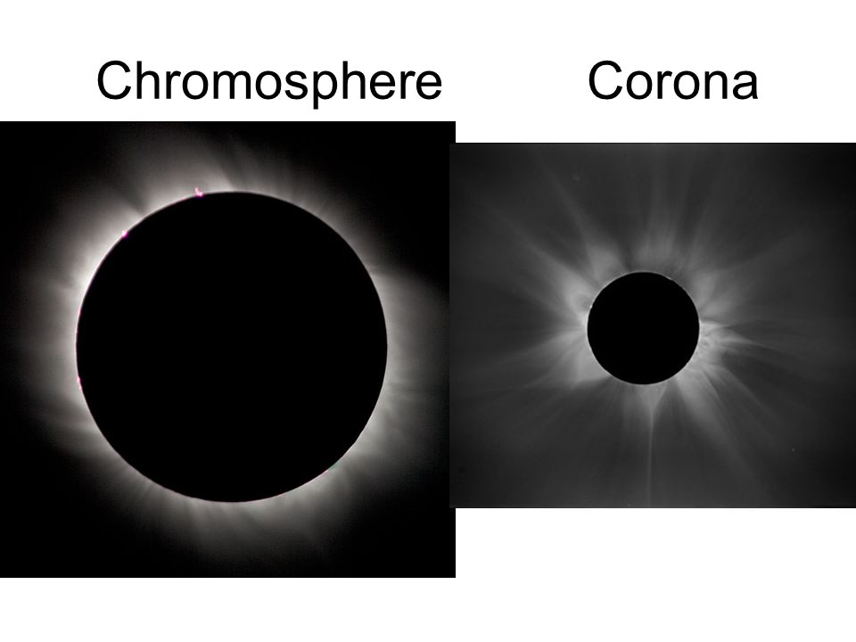 Chromosphere Corona