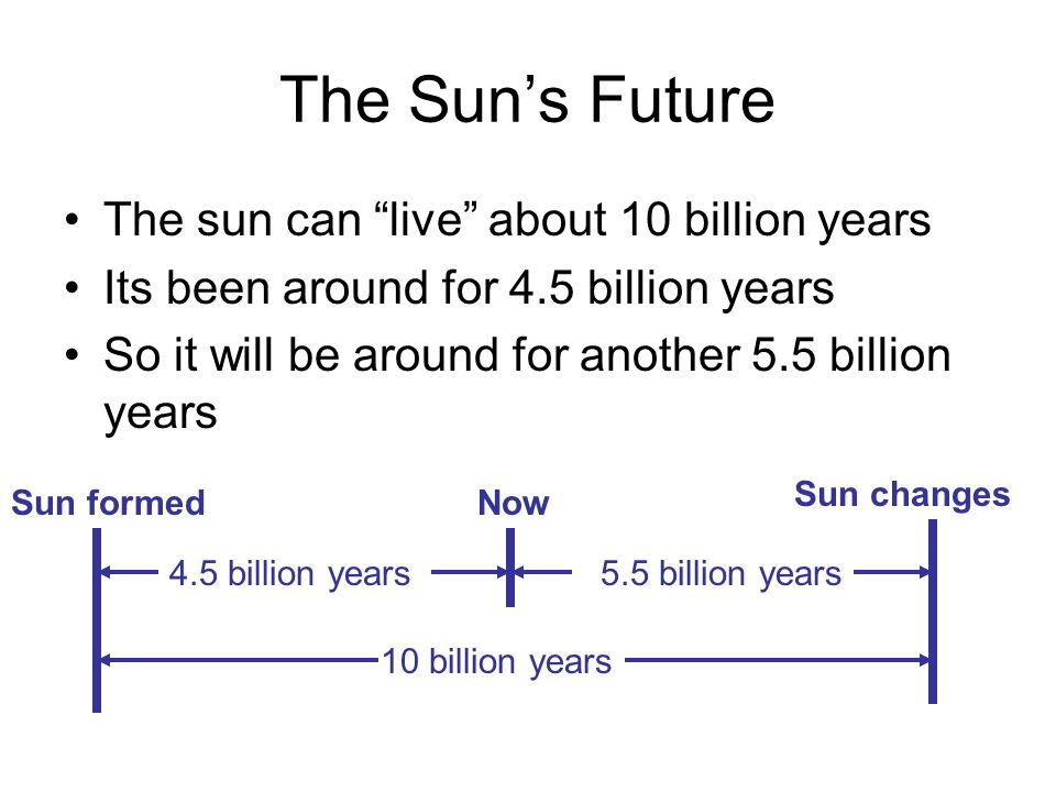 The Sun's Future The sun can live about 10 billion years