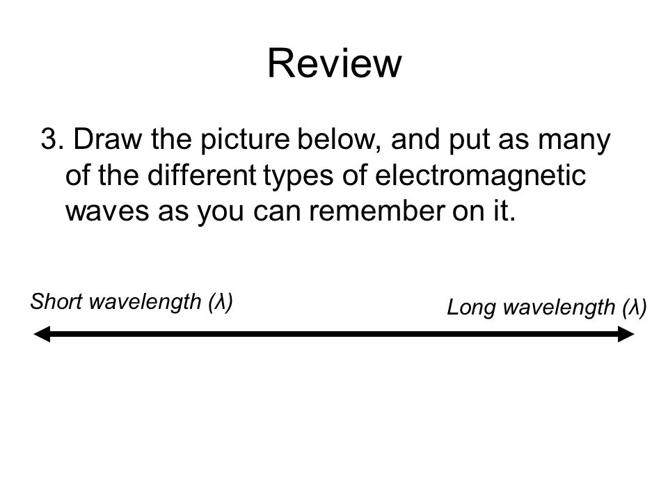 Review 3. Draw the picture below, and put as many of the different types of electromagnetic waves as you can remember on it.