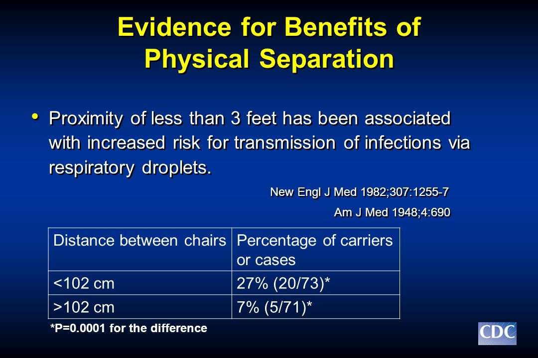 Evidence for Benefits of Physical Separation