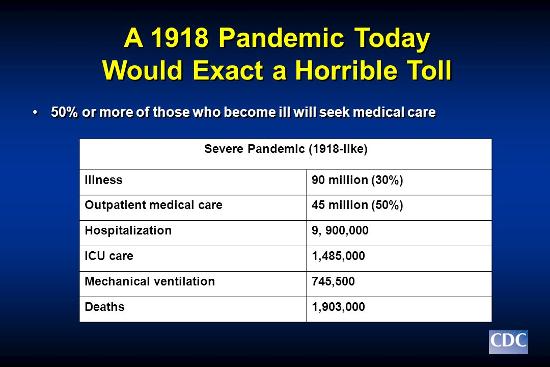 Would Exact a Horrible Toll Severe Pandemic (1918-like)