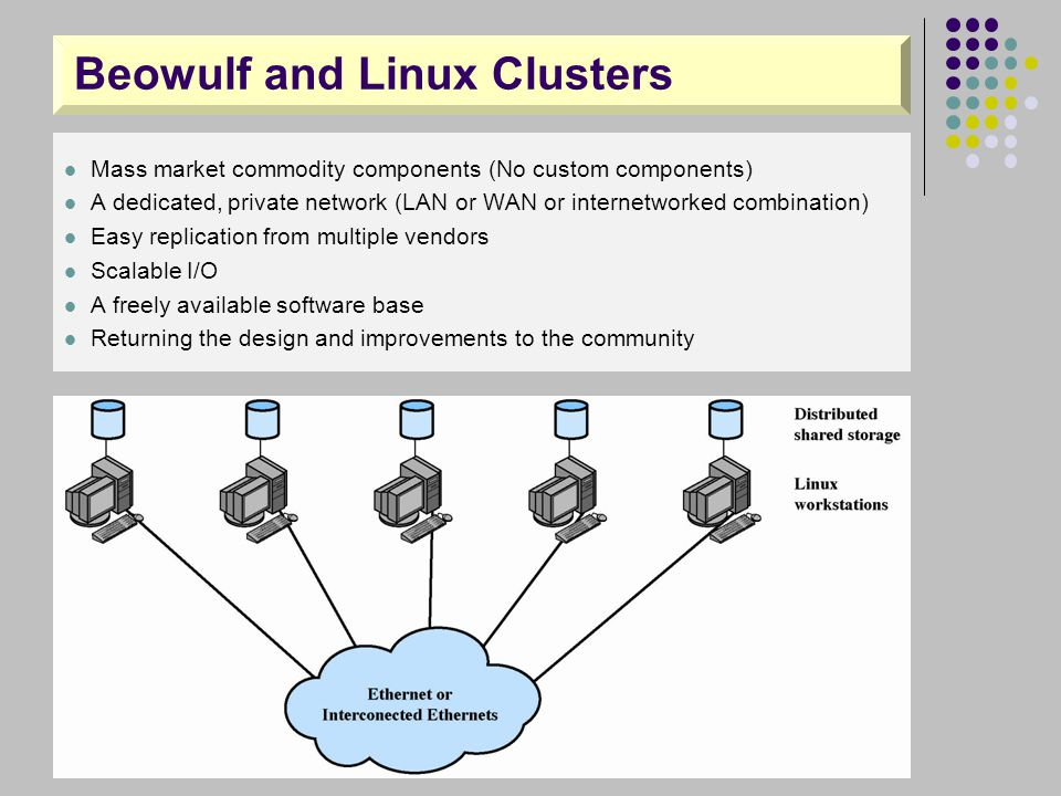 Beowulf and Linux Clusters