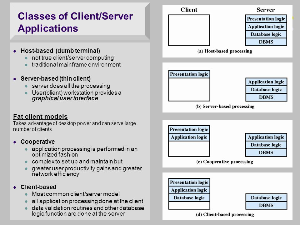 Classes of Client/Server Applications