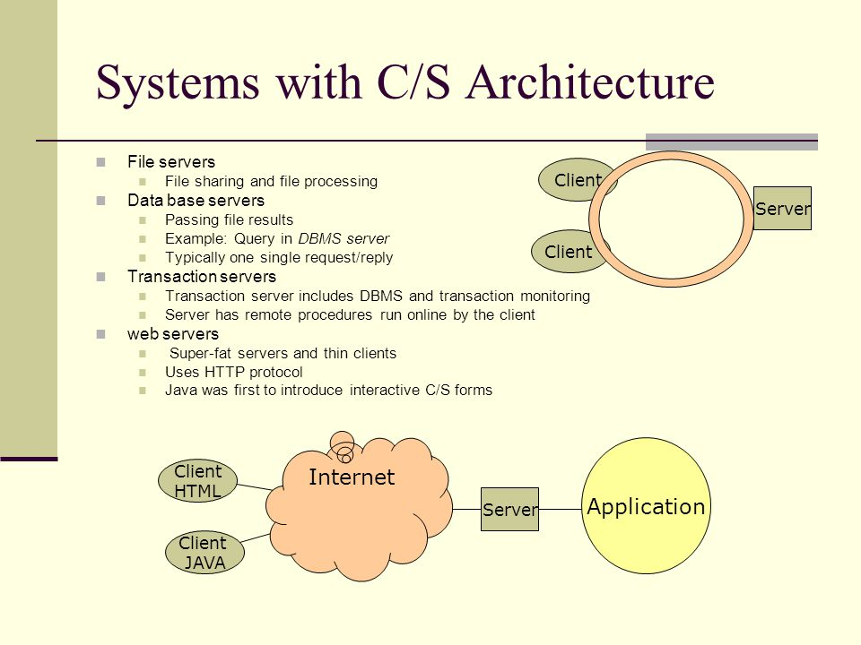 Systems with C/S Architecture