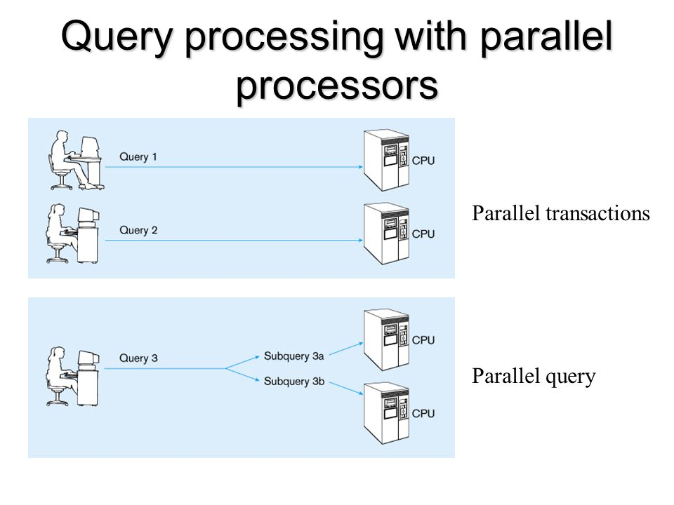 Query processing with parallel processors