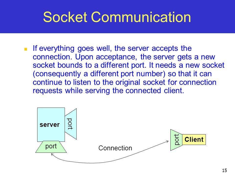 Socket Communication