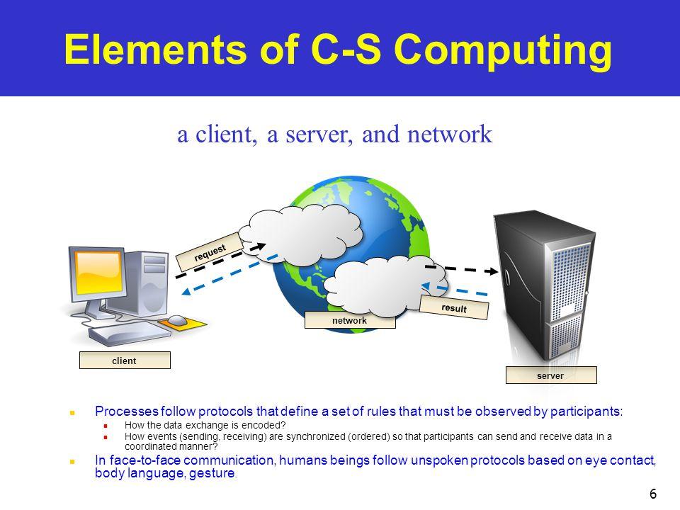 Elements of C-S Computing