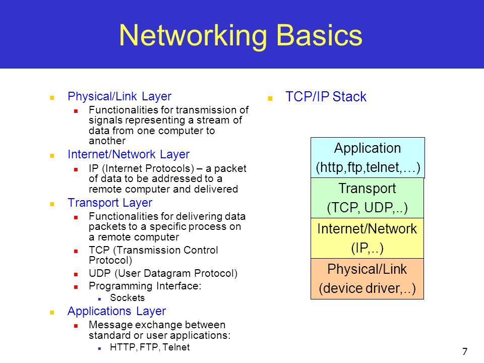 Networking Basics TCP/IP Stack Application (http,ftp,telnet,…)