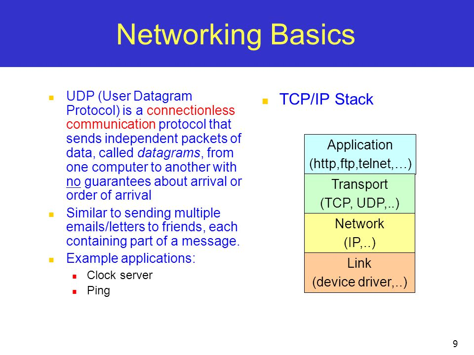 Networking Basics TCP/IP Stack