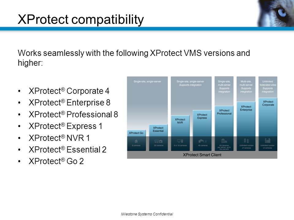 XProtect compatibility
