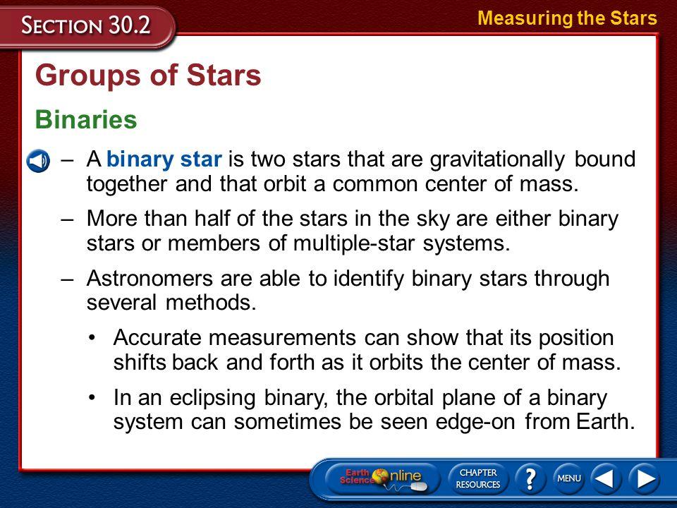 Groups of Stars Binaries